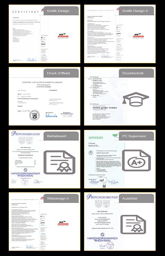 Zertifizierte-Ausbildungen